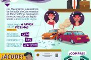 EN EL DÍA INTERNACIONAL DE LA PAZ, LA FISCALÍA CONTRIBUYE CON MEDIACIÓN